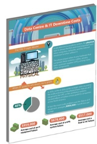 Data Centre & IT Downtime Costs