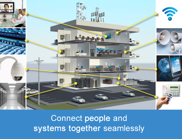 Connect people and systems together seamlessly