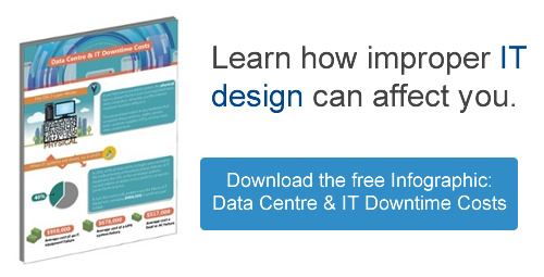 Download the free Infographic: Data Centre & IT Downtime Costs