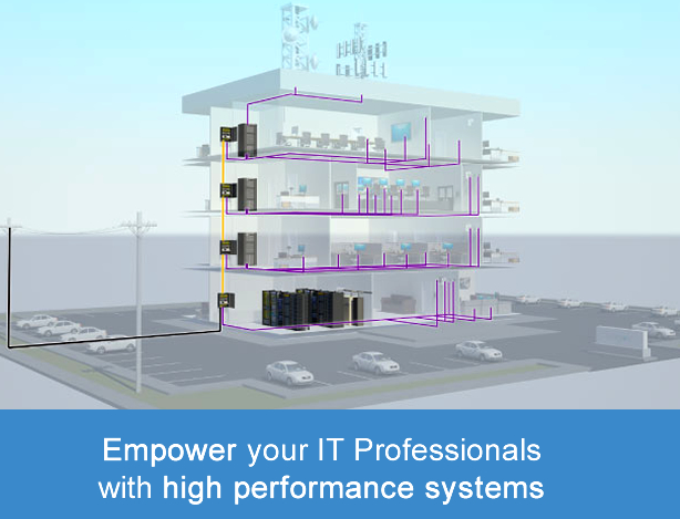 Empowers your IT Professionals with high performance systems