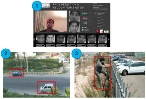 Facial Recognition video, unauthorizine parking video, breech of perimiter